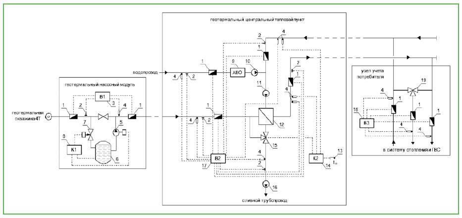вкт-7-03 схема подключений
